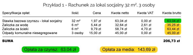 rachunek_za_mieszkanie_przyklad_1